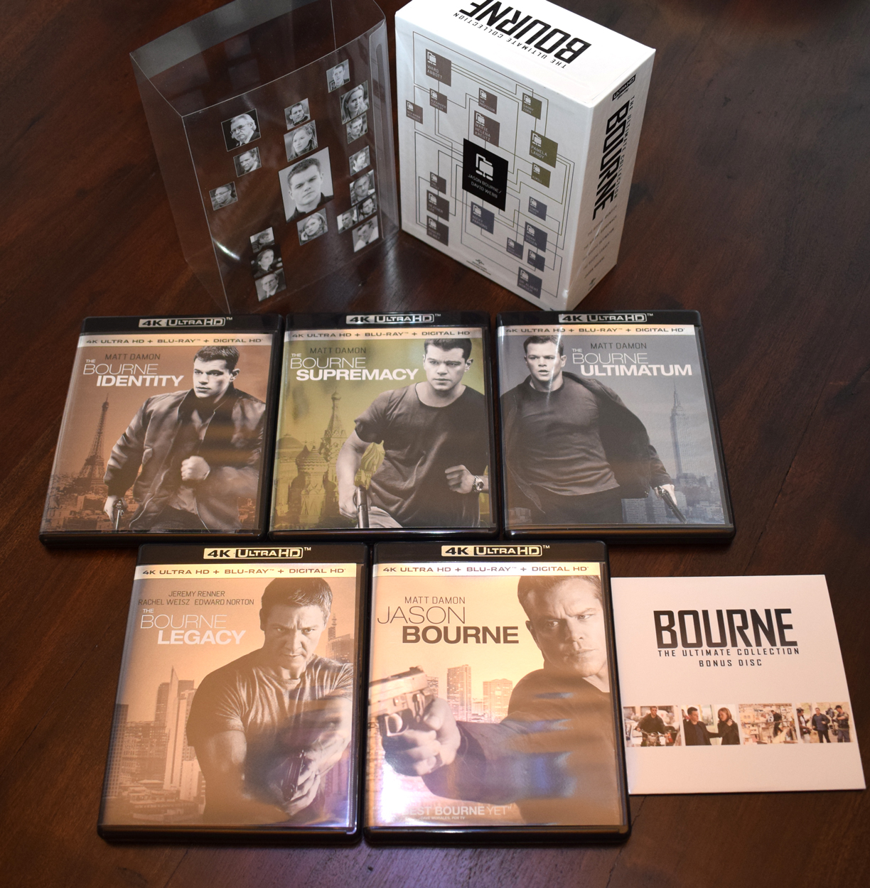 Bourne The Ultimate Collection Ultra HD Blu-ray Review box set and contents